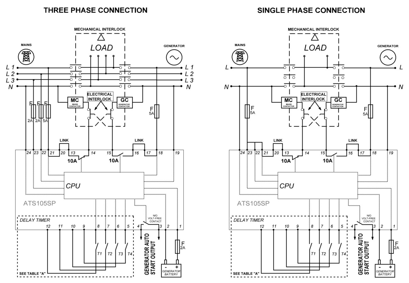 Ats Transfer Switch Wiring Diagram Schematics Diagrams Asco Images Gallery