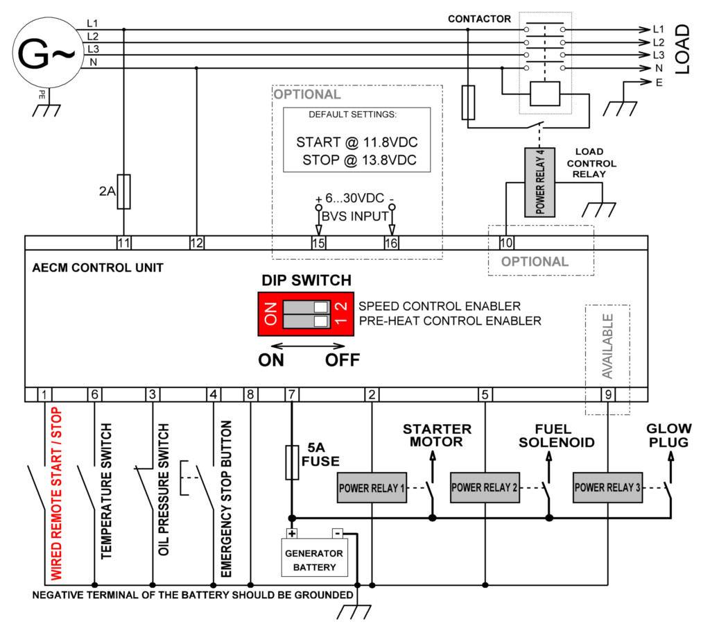 Genset Wiring Diagram: PRE-HEAT CONTROL ENABLED Automatic Diesel Generator