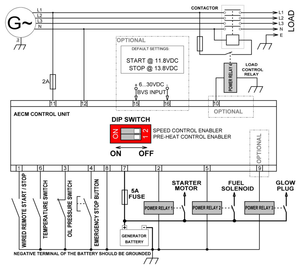 Diesel Generator Wiring Diagram Diagrams Cummins Automatic Control Unit With Remote Start Kipor