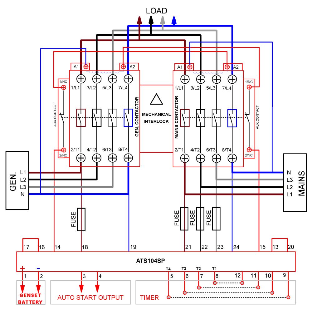 Ats Wiring Diagram For Standby Generator from gencontrol.co.uk